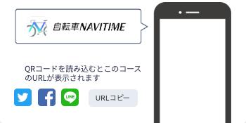 sns_share